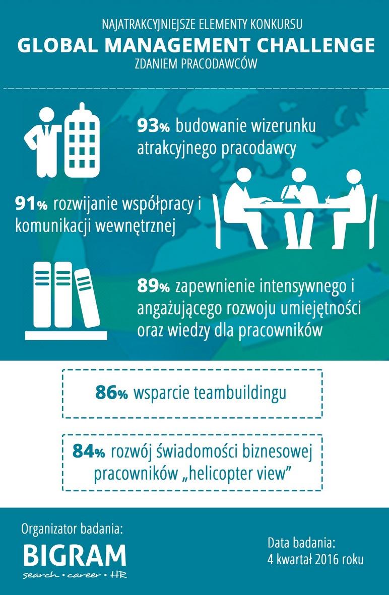 ii-infografika